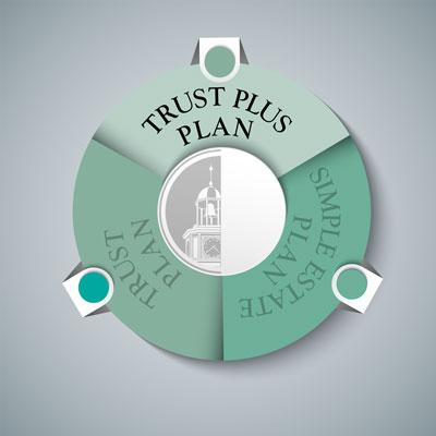 Trust Plan Plus